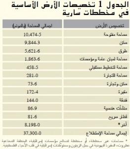 جدول- عام1